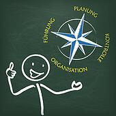 Blackboard Stickman Planung Konzept Compass