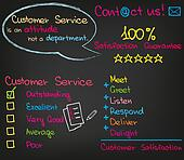 Customer service set