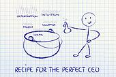 funny character creating the recipe for the perfect ceo