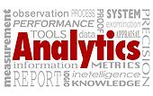 Analytics Words Collage Background Performance Measurement Metri