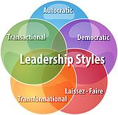 Leadership styles business diagram illustration