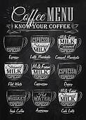 Coffee menu drinks chalk