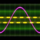 Texture wave oscilloscope