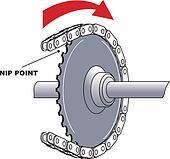 nip point chain