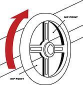 nip point spoke