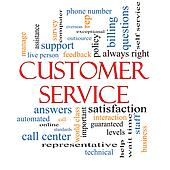 Customer Service Word Cloud Concept