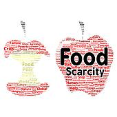 Food scarcity word cloud concept