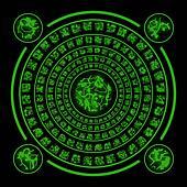 Runic circle
