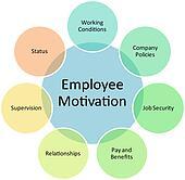 Employee motivation business diagram