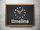 Timeline concept: Clock and Timeline on chalkboard background
