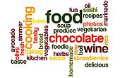 Food and Cooking Wordcloud