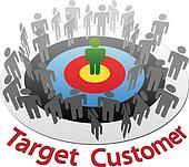 Marketing to Best customer target market