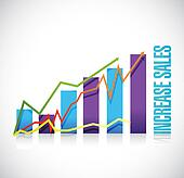 increase sales business graph sign concept