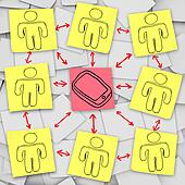 Smart Phone Network Connections - Sticky Notes