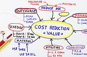 Cost Reduction Clipart