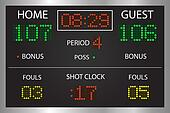 Image of an electronic basketball scoreboard.