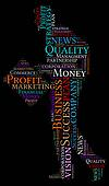 Word Cloud of Business