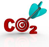 CO2 Carbon Dioxide Emission Reduction Target and Goal