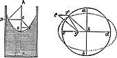 Fluid dynamic bearings or hydrostatic bearings diagram vintage engraving