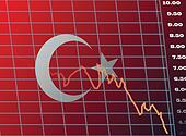 Charts and Graphs Downward Screen for Turkish Market