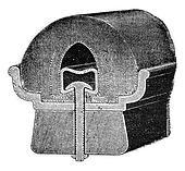 Ducasble bandage, vintage engraving.