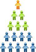 Hierarchy management pyramid illustration