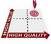 High Quality and Value on Matrix Ideal Product Planning
