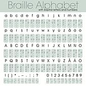 Braille Alphabet With Numbers