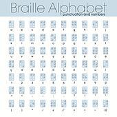 Braille Alphabet 6 dots System