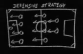 defensive strategy on chalkboard