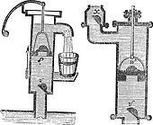 Manual Water Pump, vintage engraving