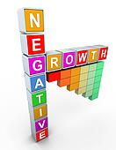 3d buzzword text negative growth