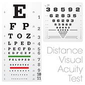 Distance Visual Acuity Test