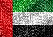 the United Arab Emirates flag themes