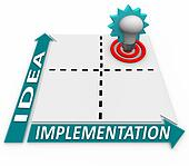 Idea Implementation Matrix - Business Plan Success