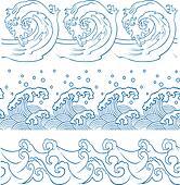 repeated ocean wave pattern
