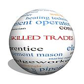 Skilled Trades 3D sphere Word Cloud Concept