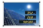 Solar power display - german