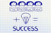 good ideas and teamwork, the key to success (women version)