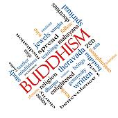 Buddhism Word Cloud Concept Angled