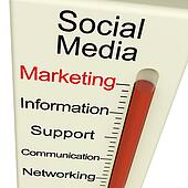 Social Media Marketing Meter Shows Information Support And Commu