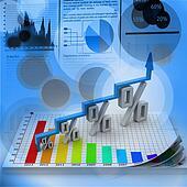 Financial growth in percentage