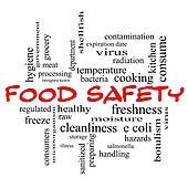 Food Safety Word Cloud Concept in red caps