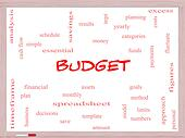 Budget Word Cloud Concept on a Whiteboard