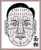 Physiognomy-facial reading