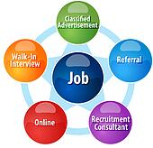 Finding job business diagram illustration