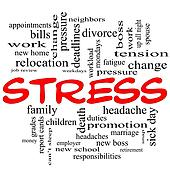 Stress word cloud concept in red caps