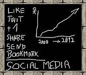Social media, clip art