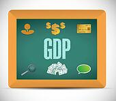 gdp business icons chalkboard sign