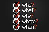 Question list